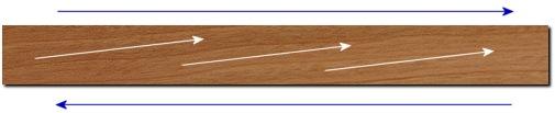 edgebanding-direction-of-cut.jpg